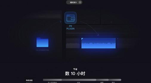 insta360专用adobe插件--实现无转码直接剪辑