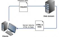 关于krpano访问其他服务器资源文件的跨越设置