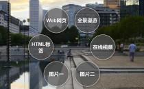 krpano1.2弹窗新插件-popup_blur plugins